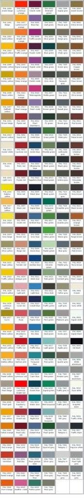 British Standard Colours Mixed to Colour Code - prices from